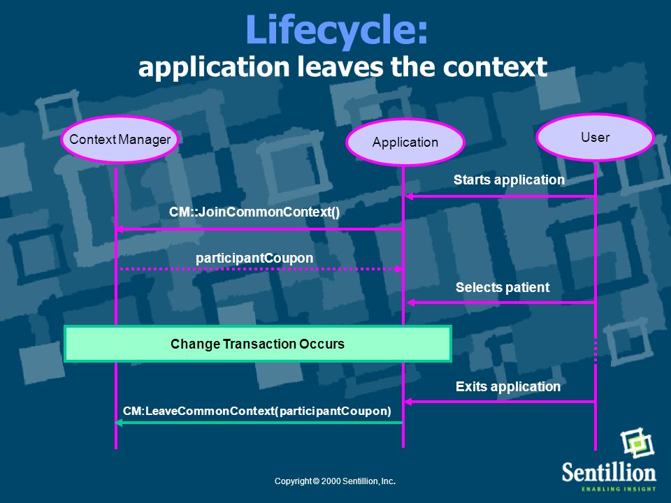 Lifecycle: application leaves the context