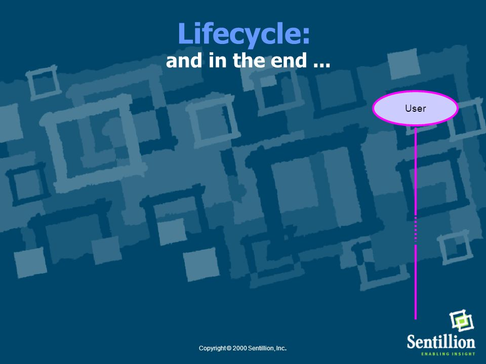 Lifecycle: and in the end ...
