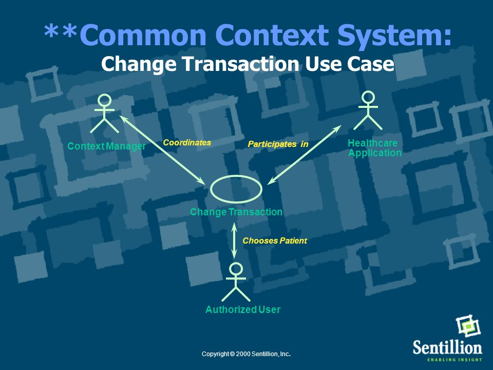 **Common Context System: Change Transaction Use Case
