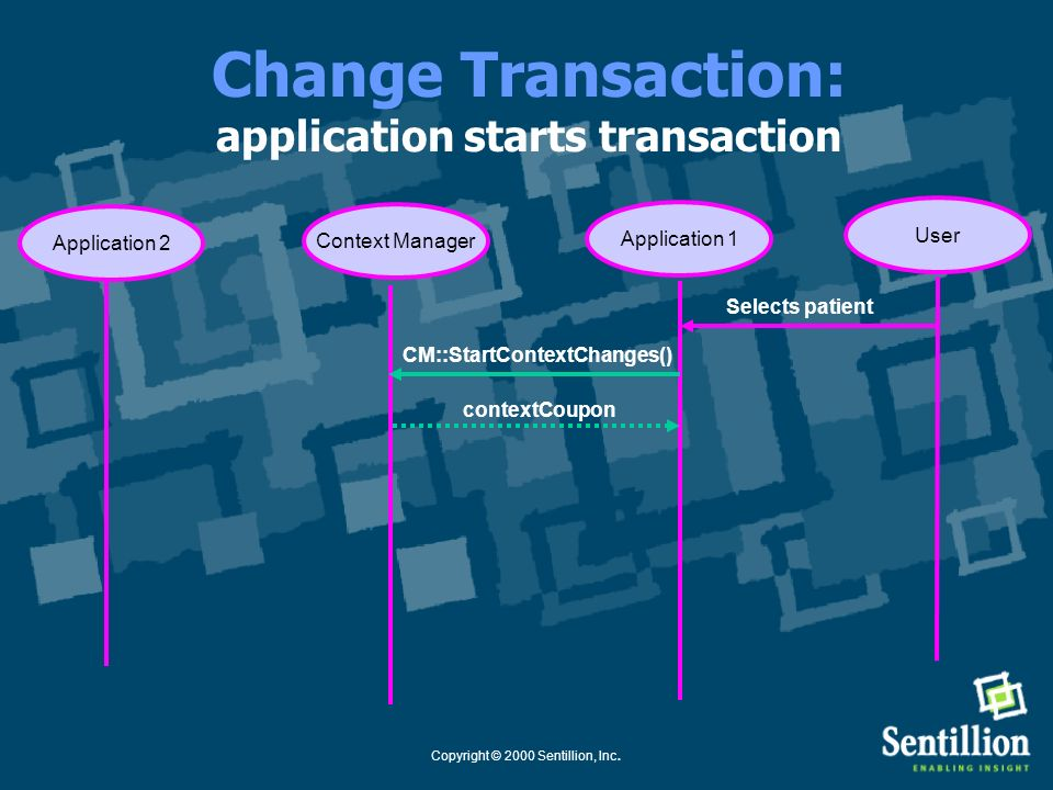 Change Transaction: application starts transaction