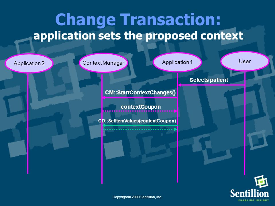 Change Transaction: application sets the proposed context