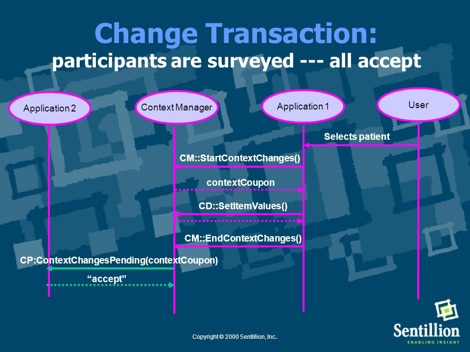 Change Transaction: participants are surveyed --- all accept
