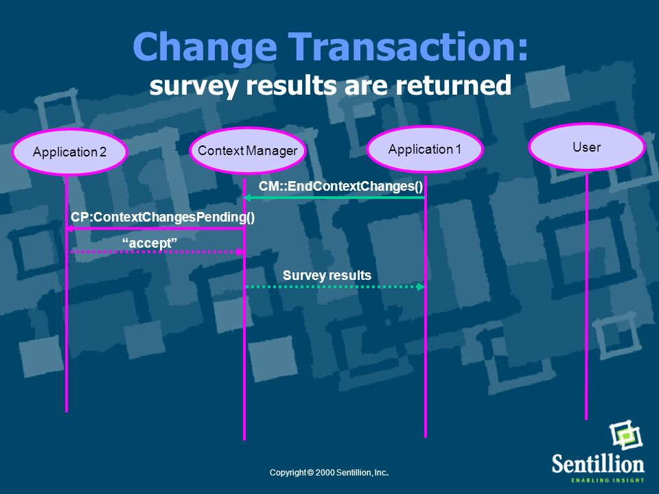 Change Transaction: survey results are returned