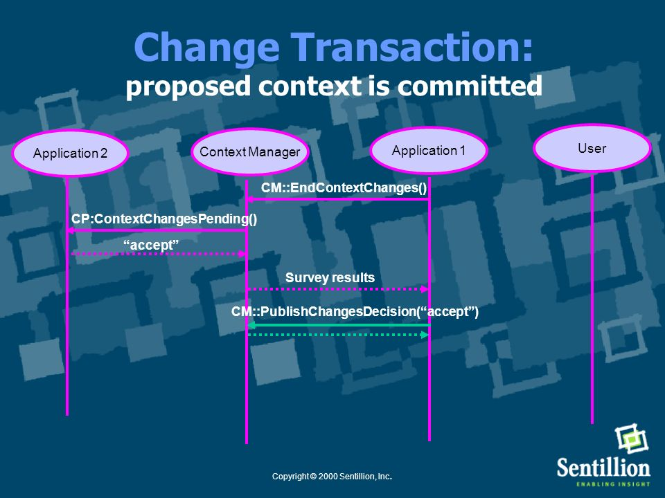 Change Transaction: proposed context is committed