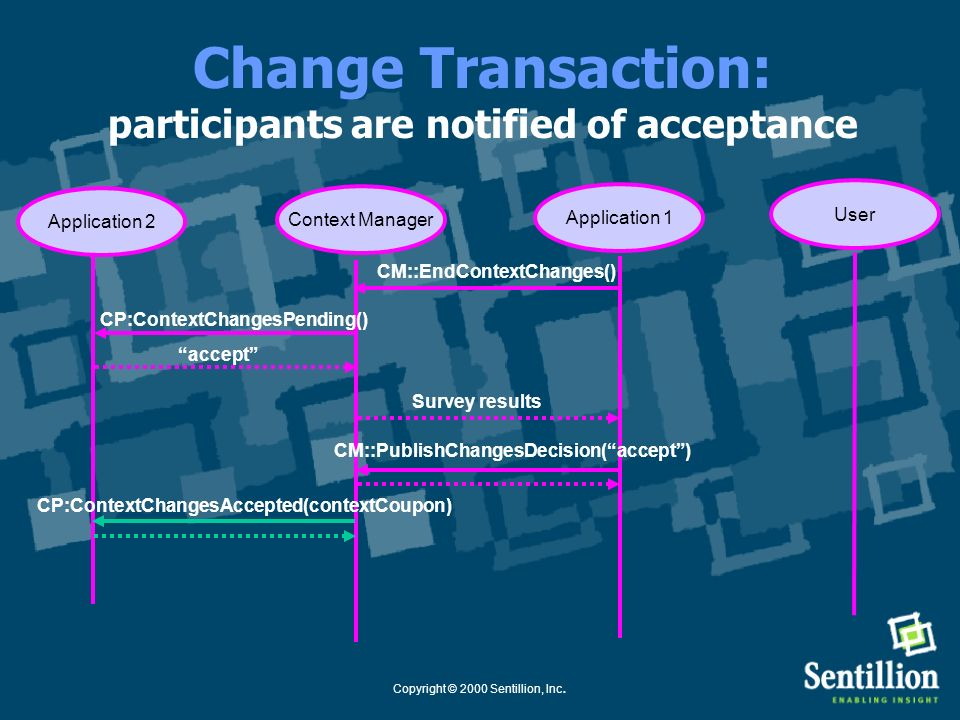 Change Transaction: participants are notified of acceptance