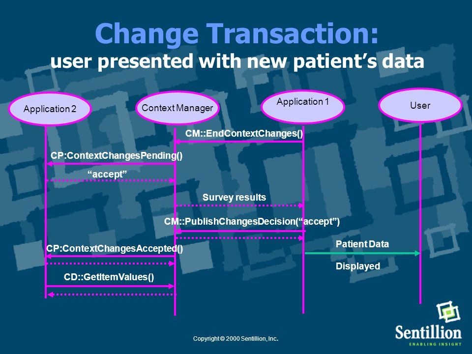Change Transaction: user presented with new patient's data