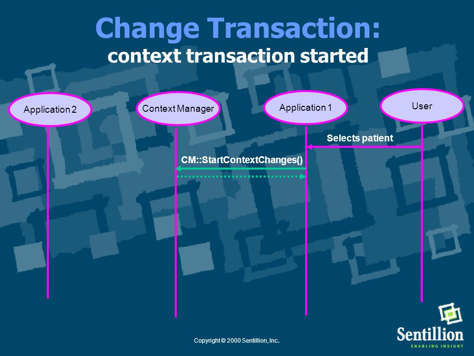 Change Transaction: context transaction started