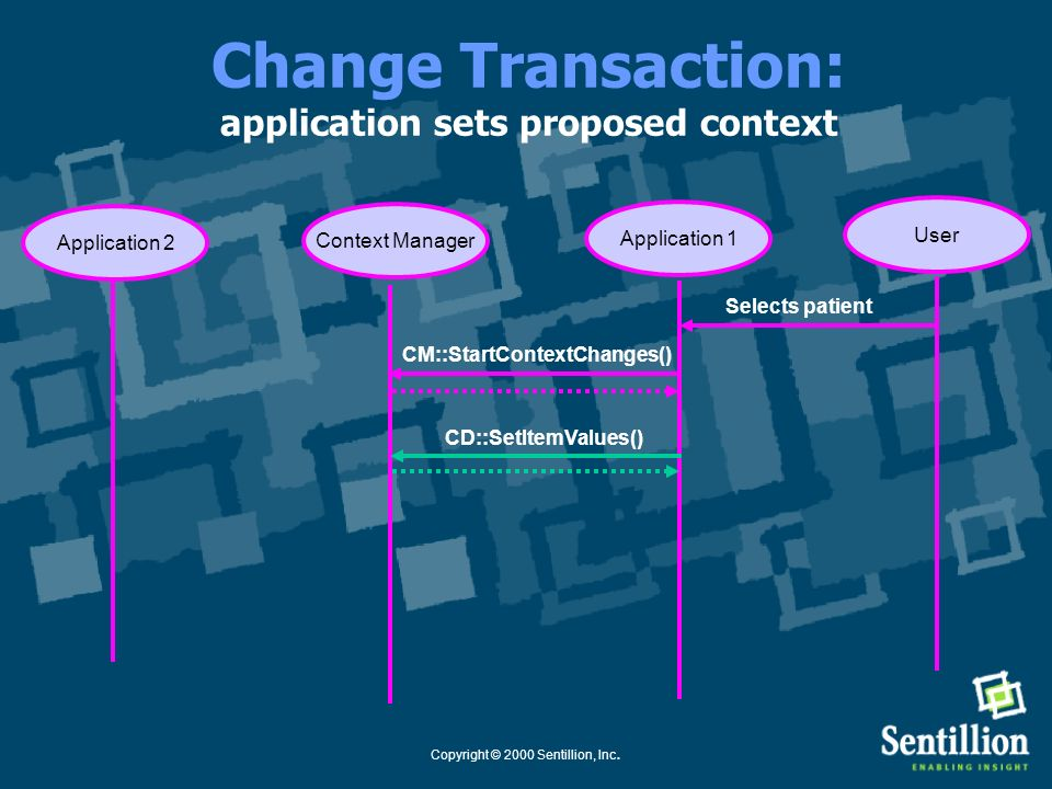 Change Transaction: application sets proposed context