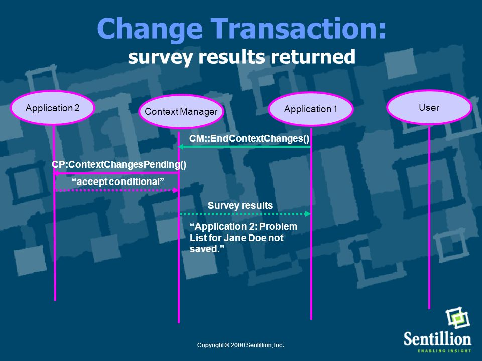 Change Transaction: survey results returned