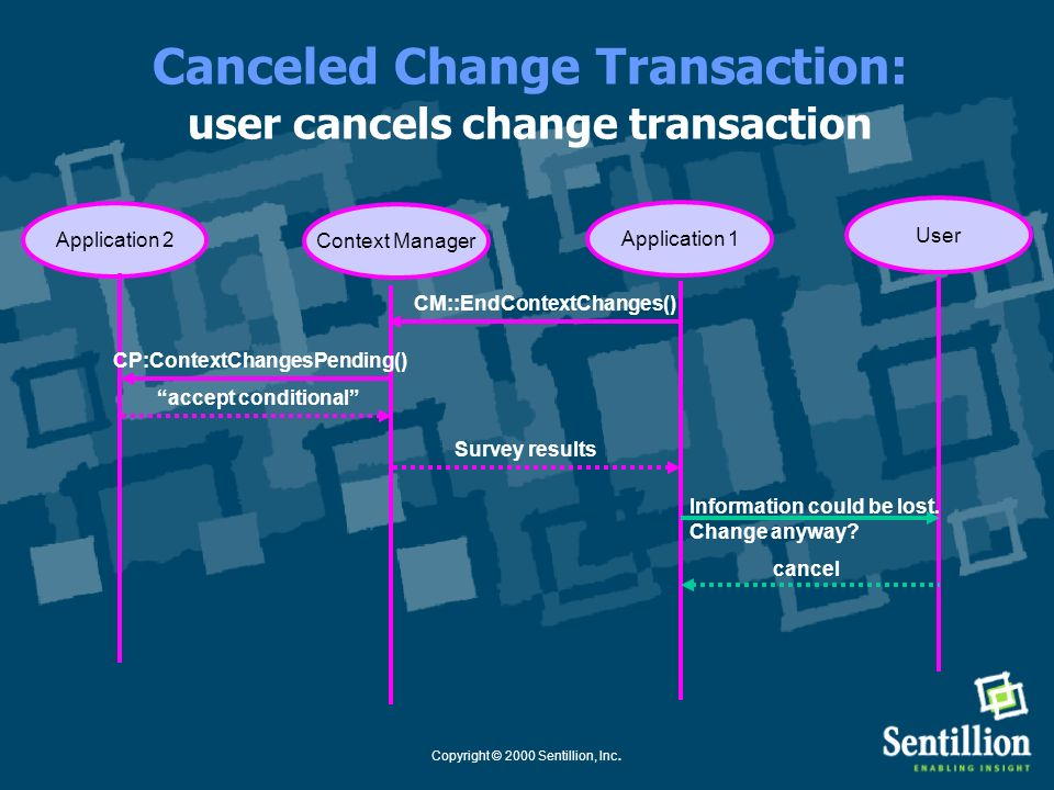 Canceled Change Transaction: user cancels change transaction