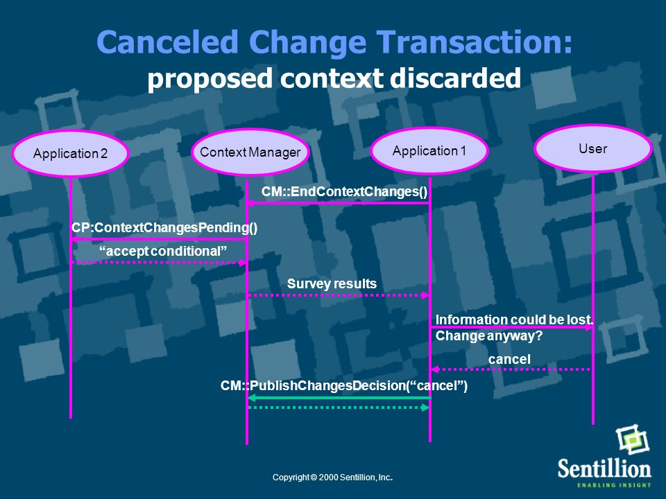 Canceled Change Transaction: proposed context discarded