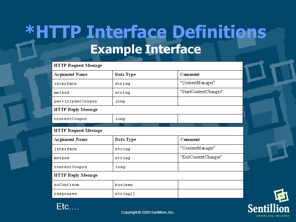*HTTP Interface Definitions Example Interface