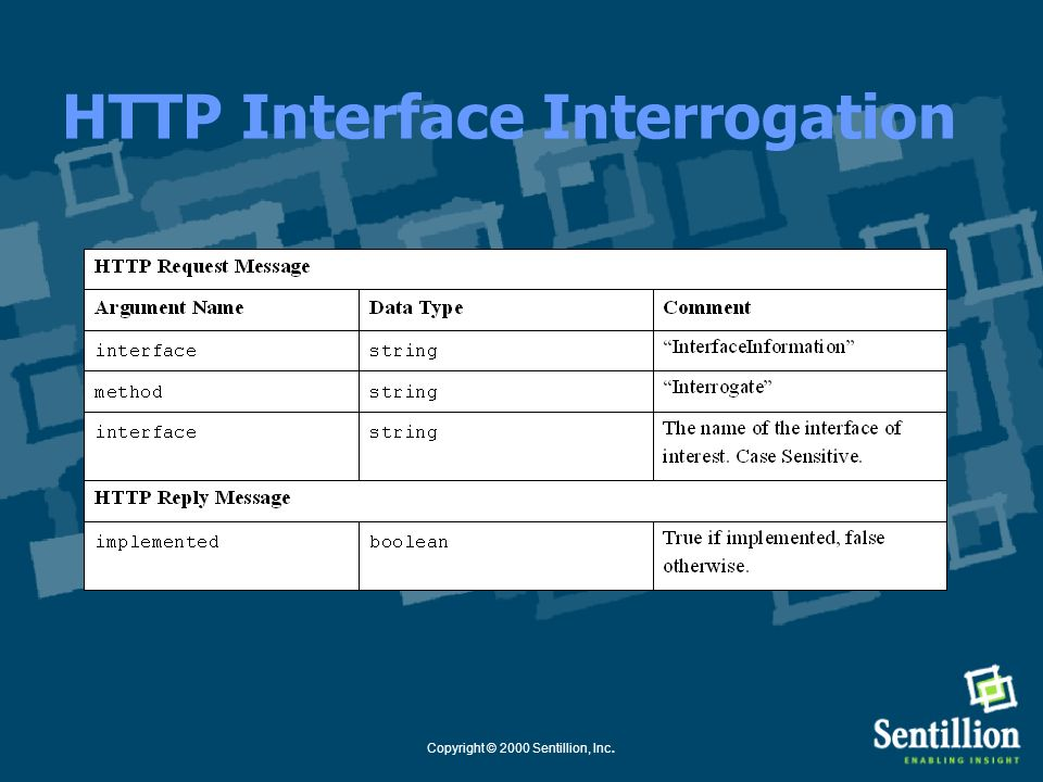 HTTP Interface Interrogation