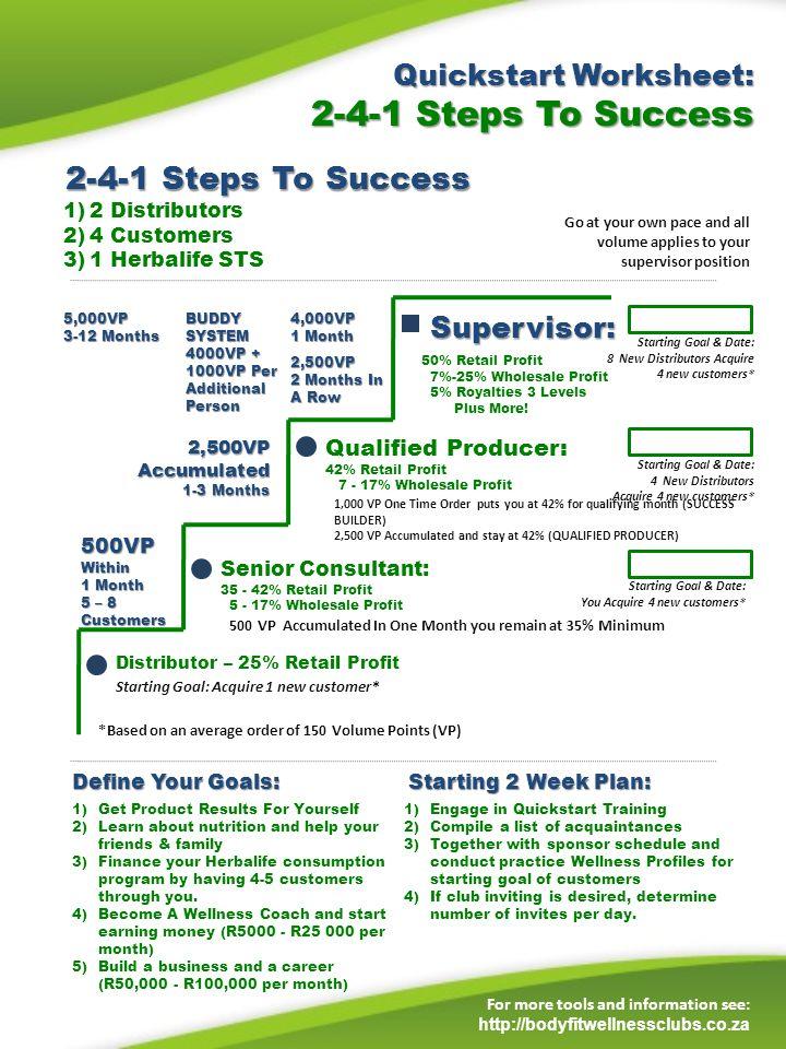 2-4-1 Steps To Success Quickstart Worksheet: Steps To Success ...