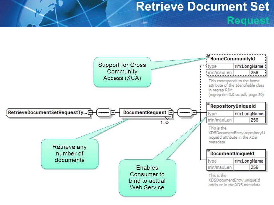 Retrieve Document Set Request