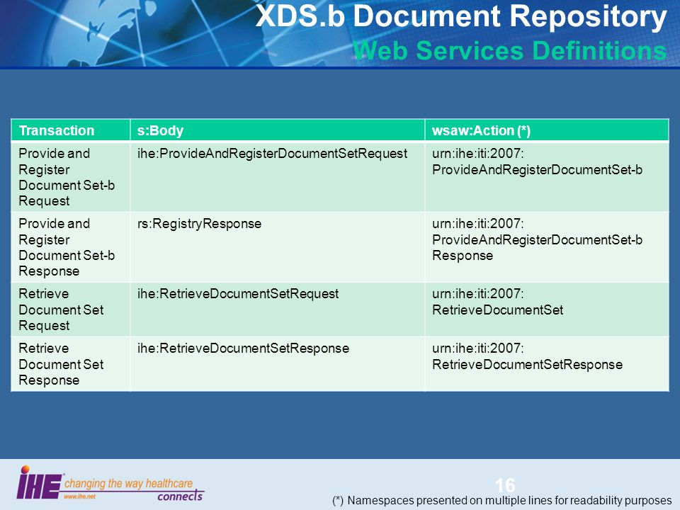 XDS.b Document Repository Web Services Definitions