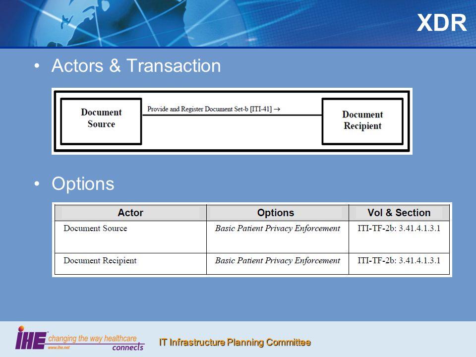 XDR Actors & Transaction Options 14