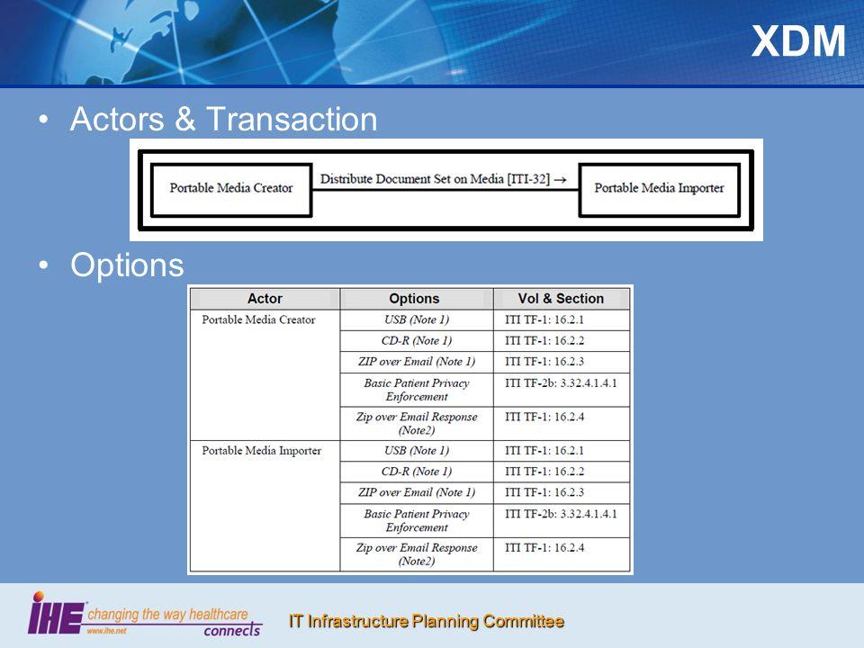 XDM Actors & Transaction Options 7