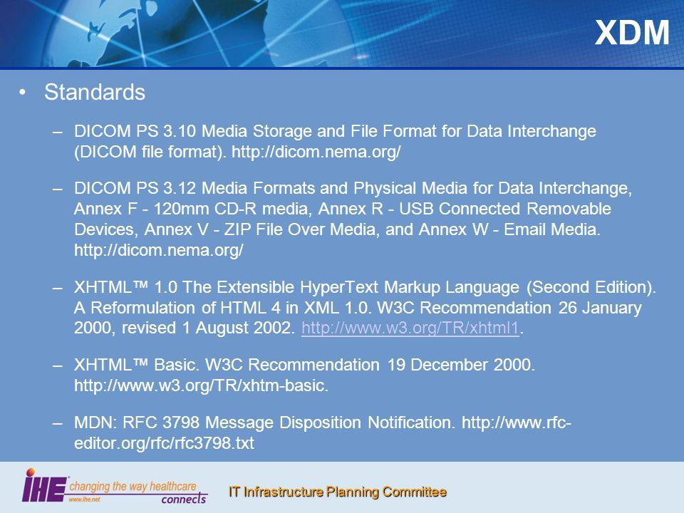 XDMStandards. DICOM PS 3.10 Media Storage and File Format for Data Interchange (DICOM file format). http://dicom.nema.org/