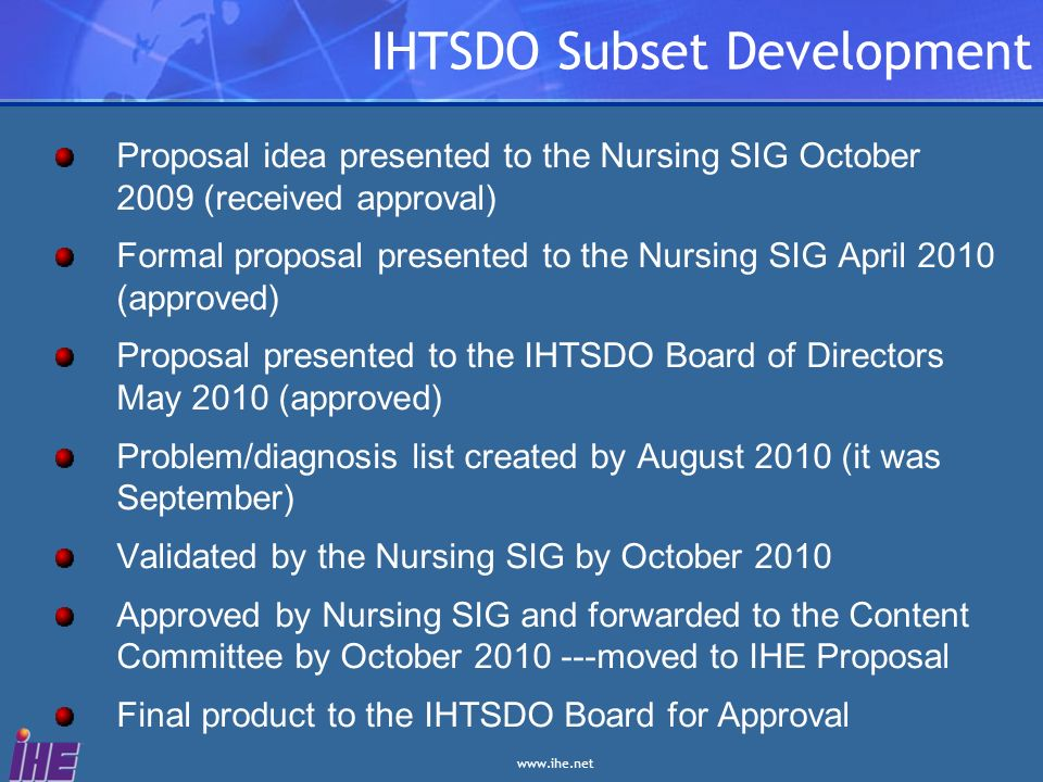 IHTSDO Subset Development