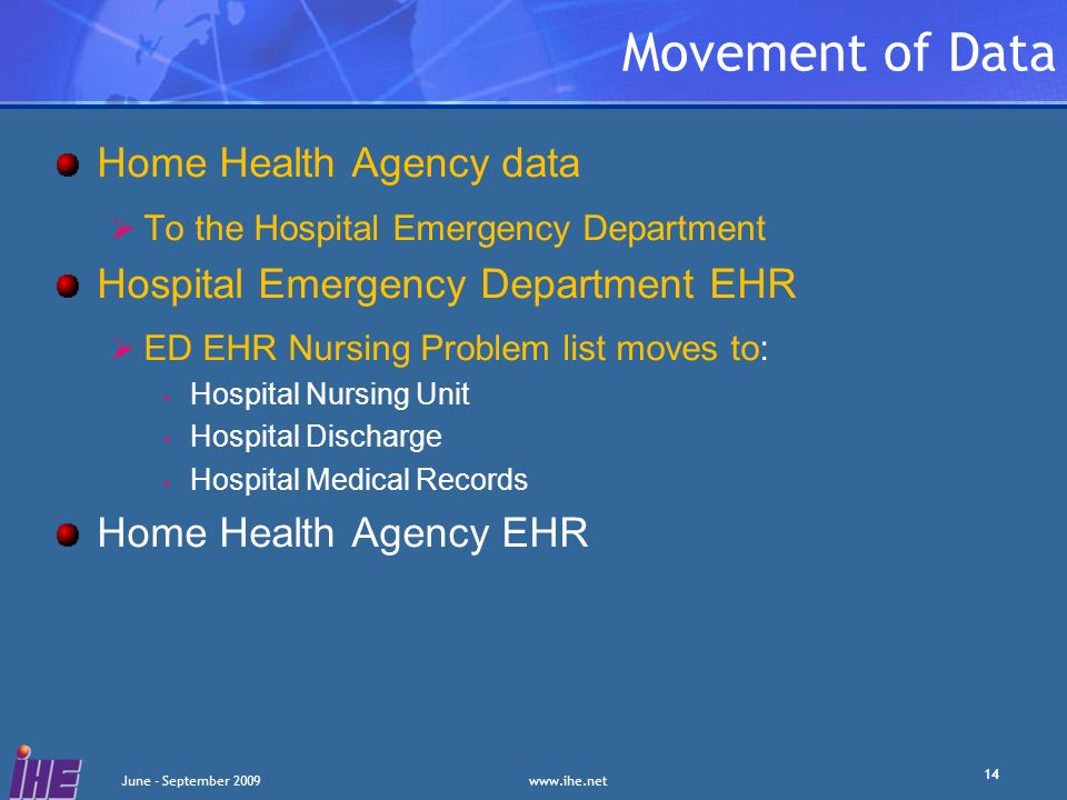 Movement of Data Home Health Agency data