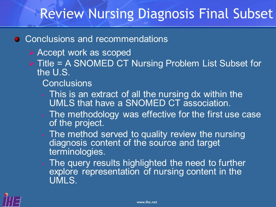 Review Nursing Diagnosis Final Subset