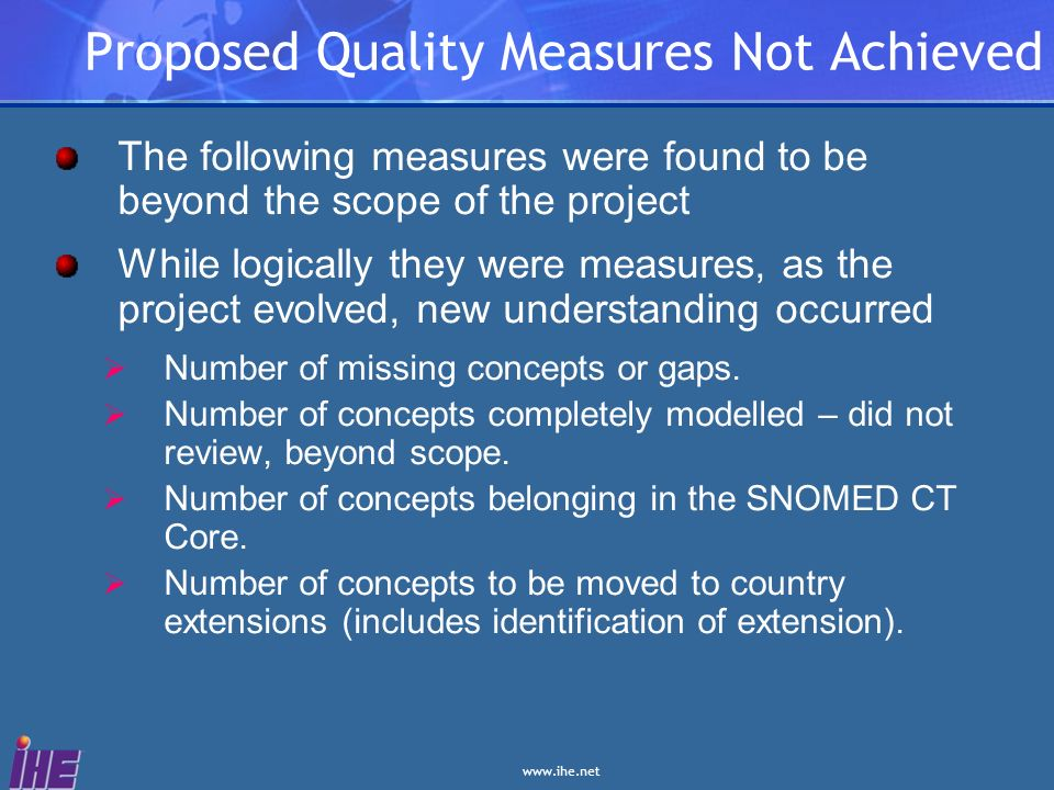 Proposed Quality Measures Not Achieved