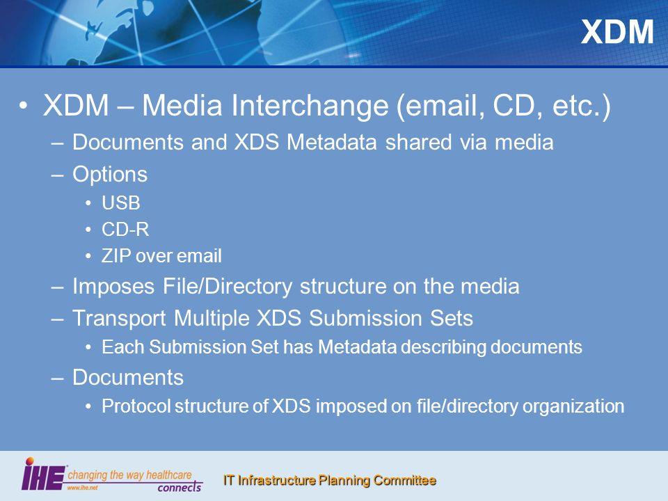 XDM XDM – Media Interchange (email, CD, etc.)