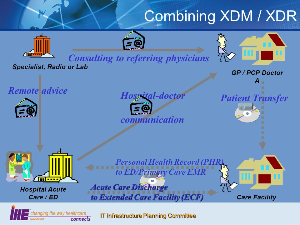 Specialist, Radio or Lab Hospital Acute Care / ED
