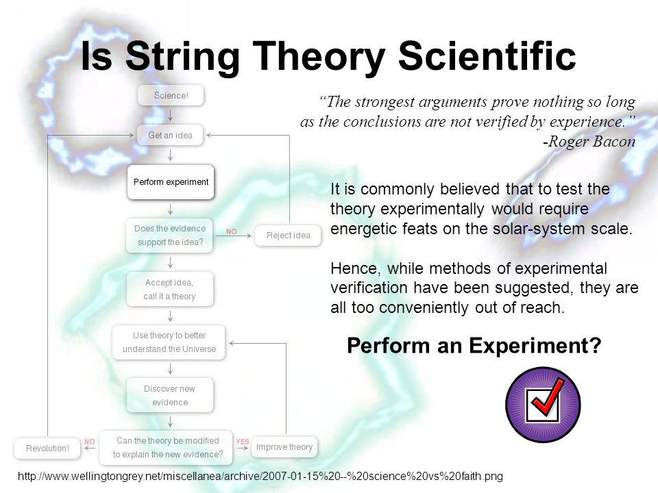 an analysis of string theory From its pde and differential geometry core, the group branches out for strong interactions with other groups in the department and the university, notably the groups in algebraic geometry, topology, number theory, string theory, and applied mathematics.