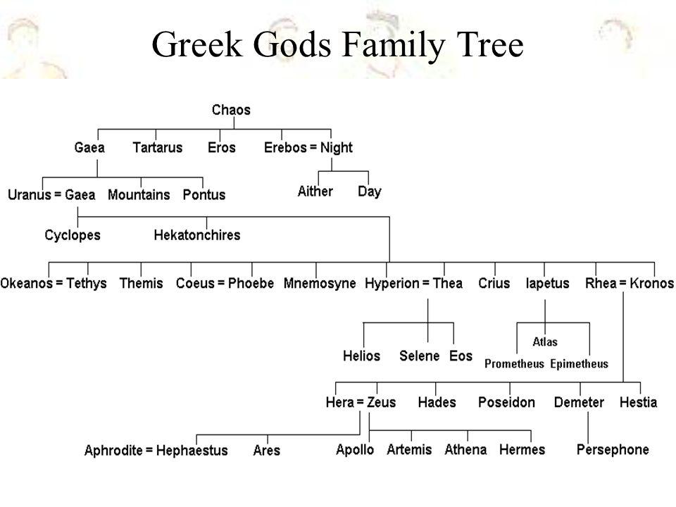 Greek Myths. - ppt video online download