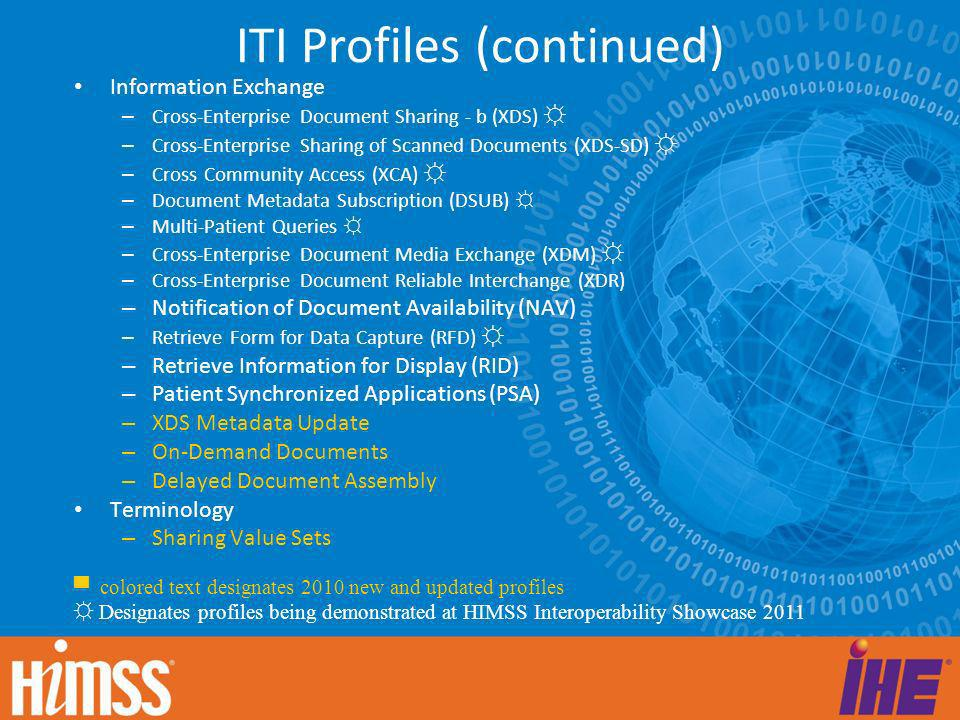 ITI Profiles (continued)