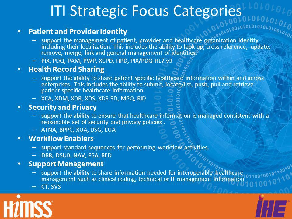 ITI Strategic Focus Categories
