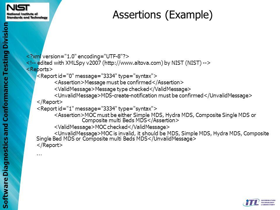 Assertions (Example) < xml version= 1.0 encoding= UTF-8 >