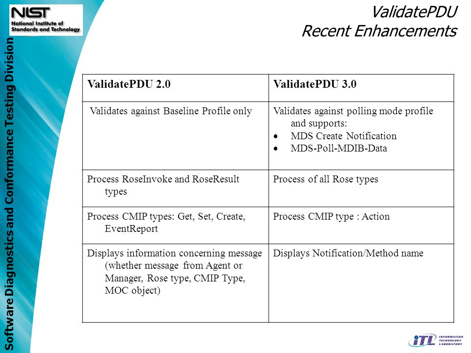 ValidatePDU Recent Enhancements