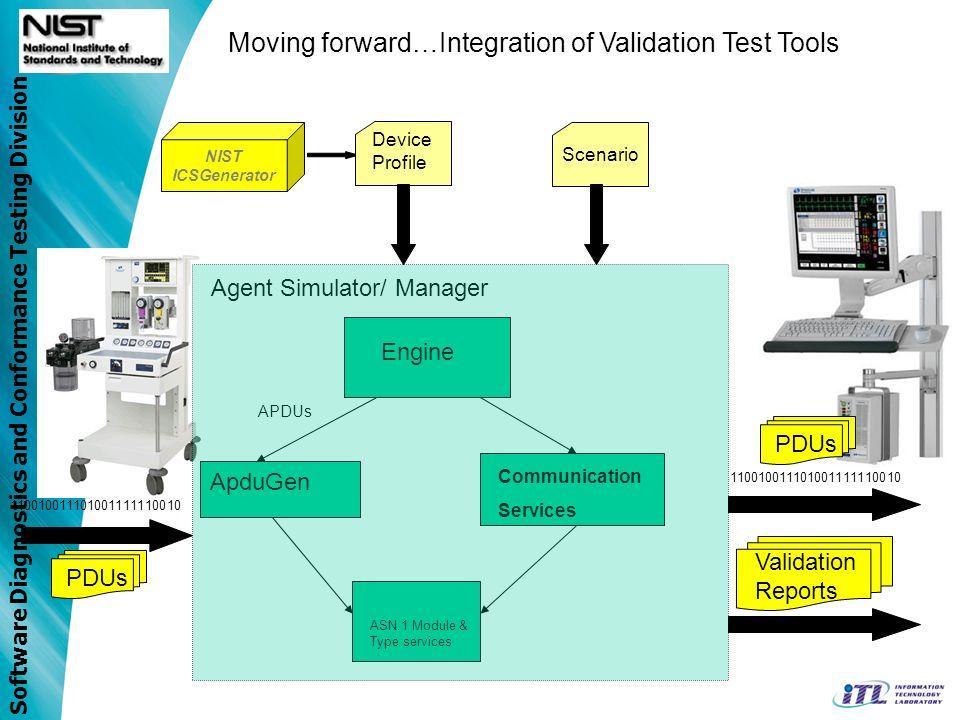 Moving forward…Integration of Validation Test Tools