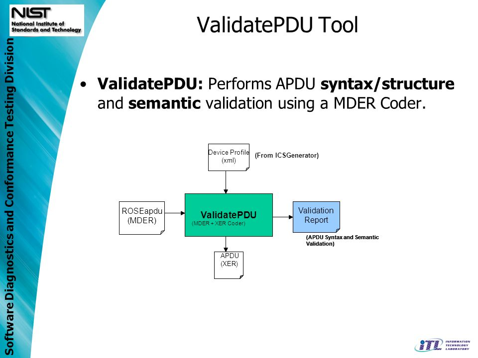 ValidatePDU Tool ValidatePDU: Performs APDU syntax/structure and semantic validation using a MDER Coder.
