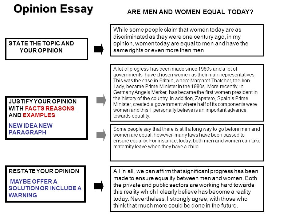 persuasive essay on equality between men and women Gender inequality means inequality between men and women in accessing the between men and women sociology essay laid much emphasis on gender equality.