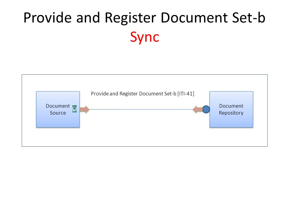 Provide and Register Document Set-b Sync