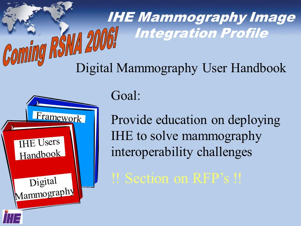 IHE Mammography Image Integration Profile