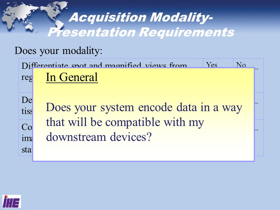 Acquisition Modality- Presentation Requirements