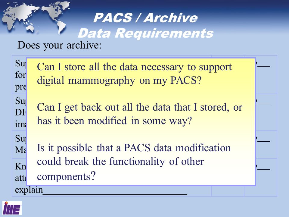 PACS / Archive Data Requirements