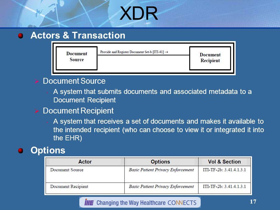 XDR Actors & Transaction Options Document Source Document Recipient