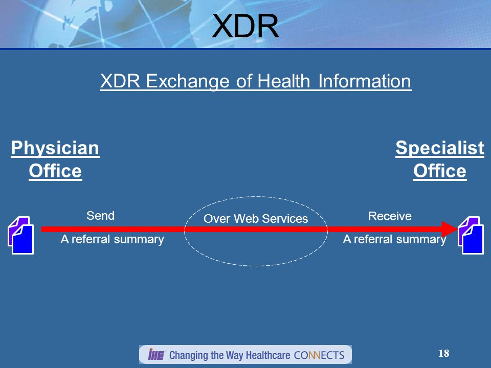 XDR Exchange of Health Information