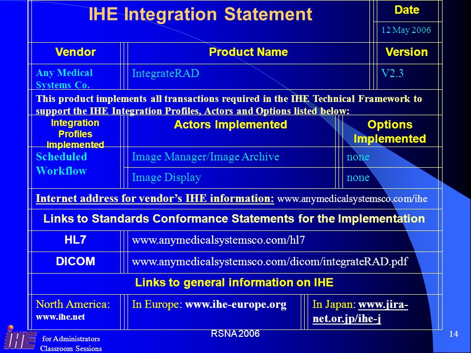 IHE Integration Statement