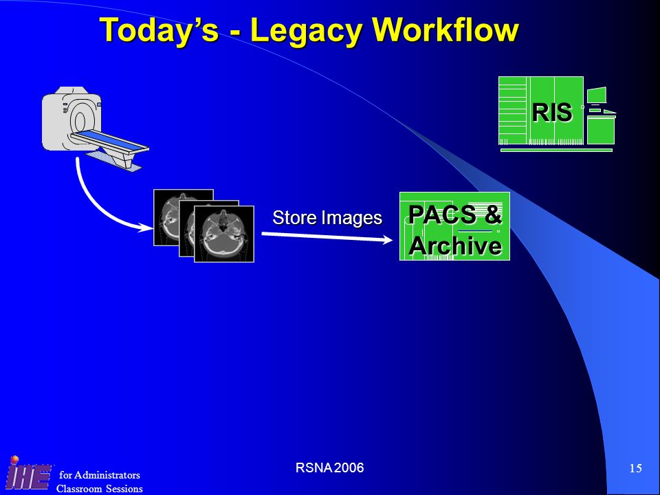 Today's - Legacy Workflow