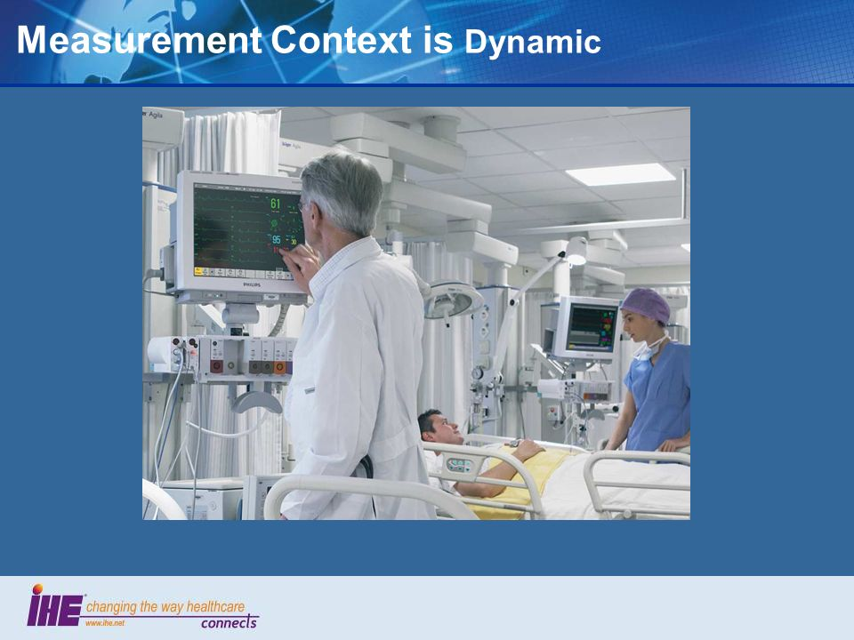 Measurement Context is Dynamic