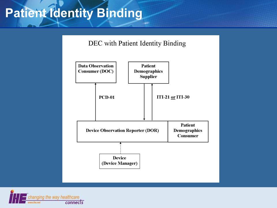 Patient Identity Binding