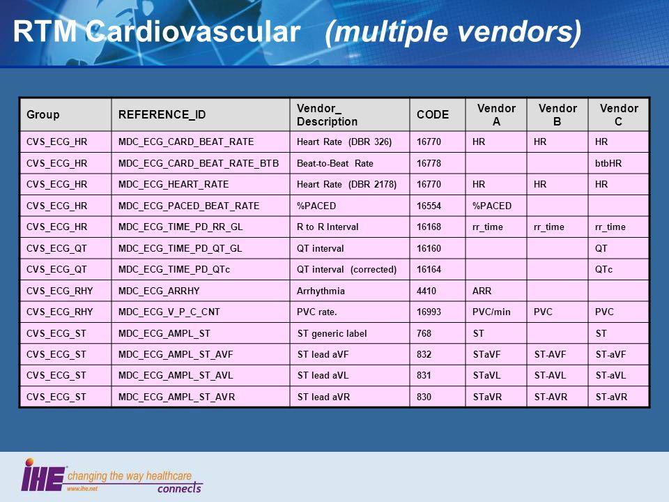 RTM Cardiovascular (multiple vendors)