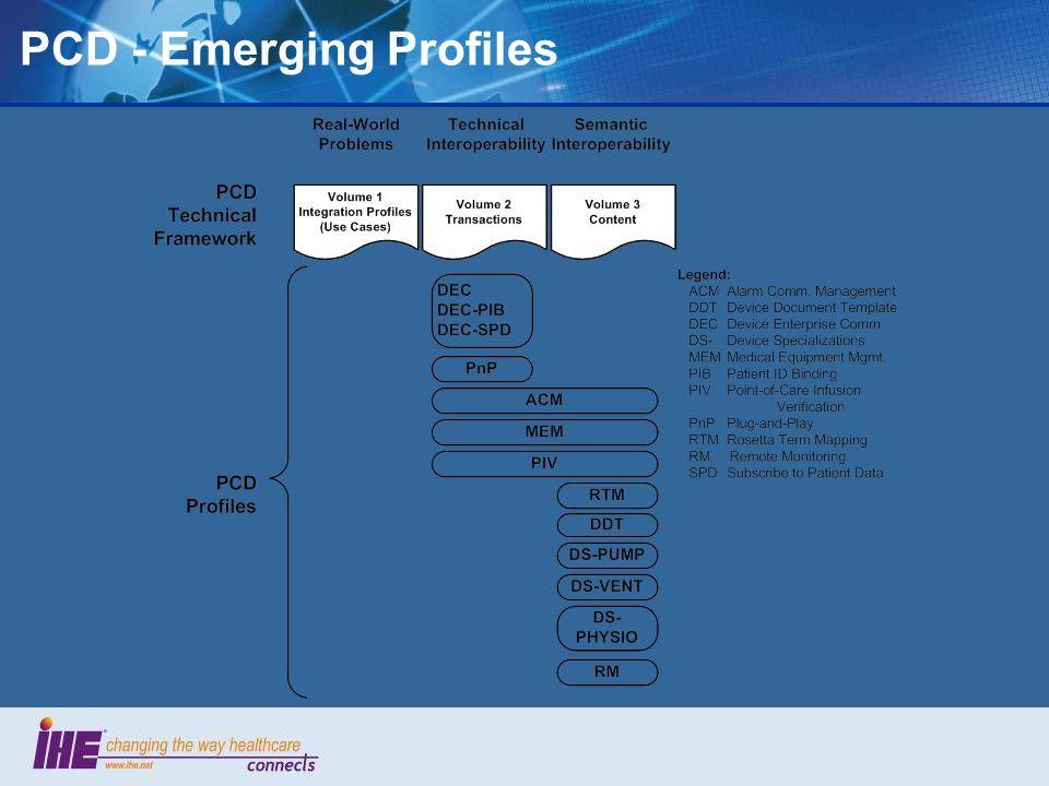 PCD - Emerging Profiles
